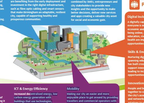Pdf smart city