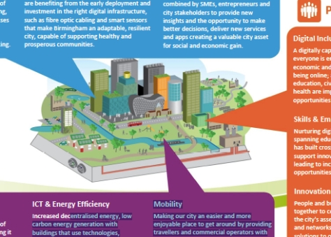 An image taken from the smart city roadmap document